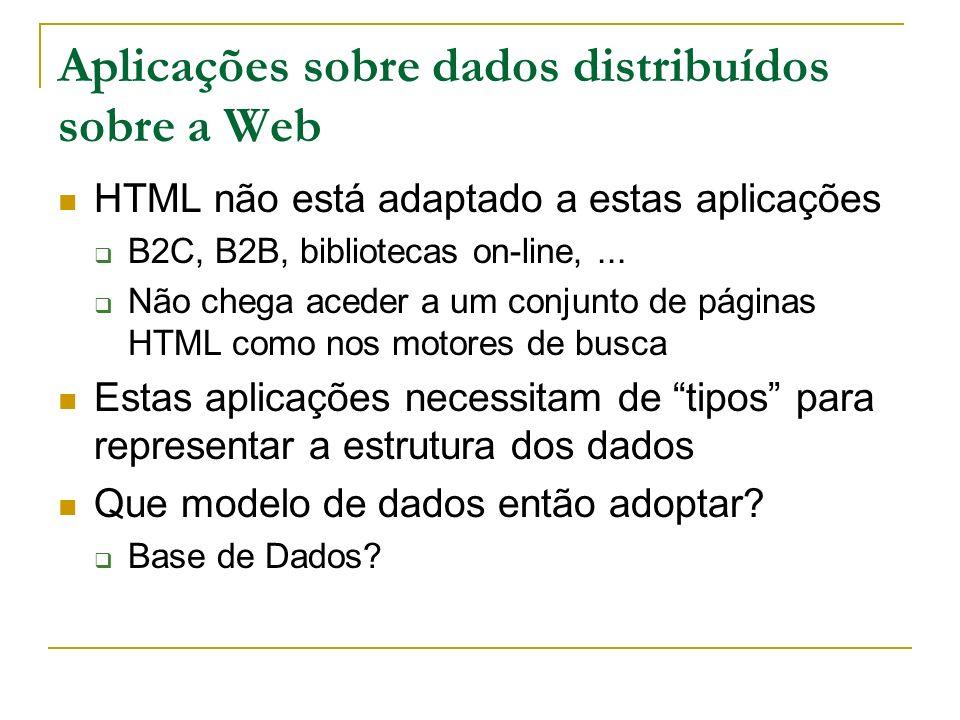 Aplicações sobre dados distribuídos sobre a Web