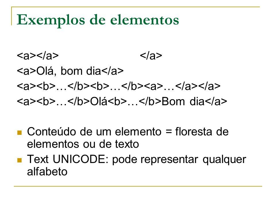Exemplos de elementos <a></a> </a>