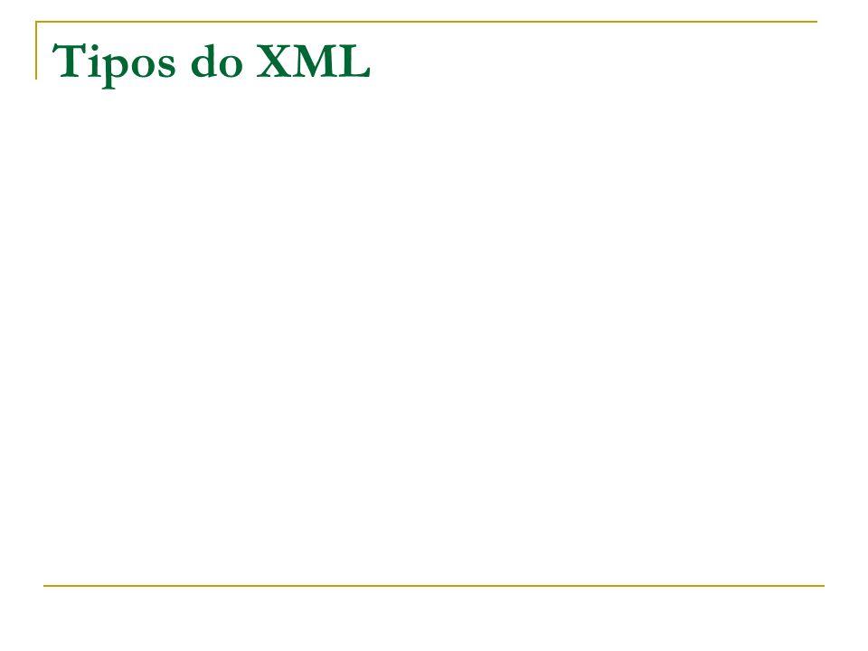 Tipos do XML