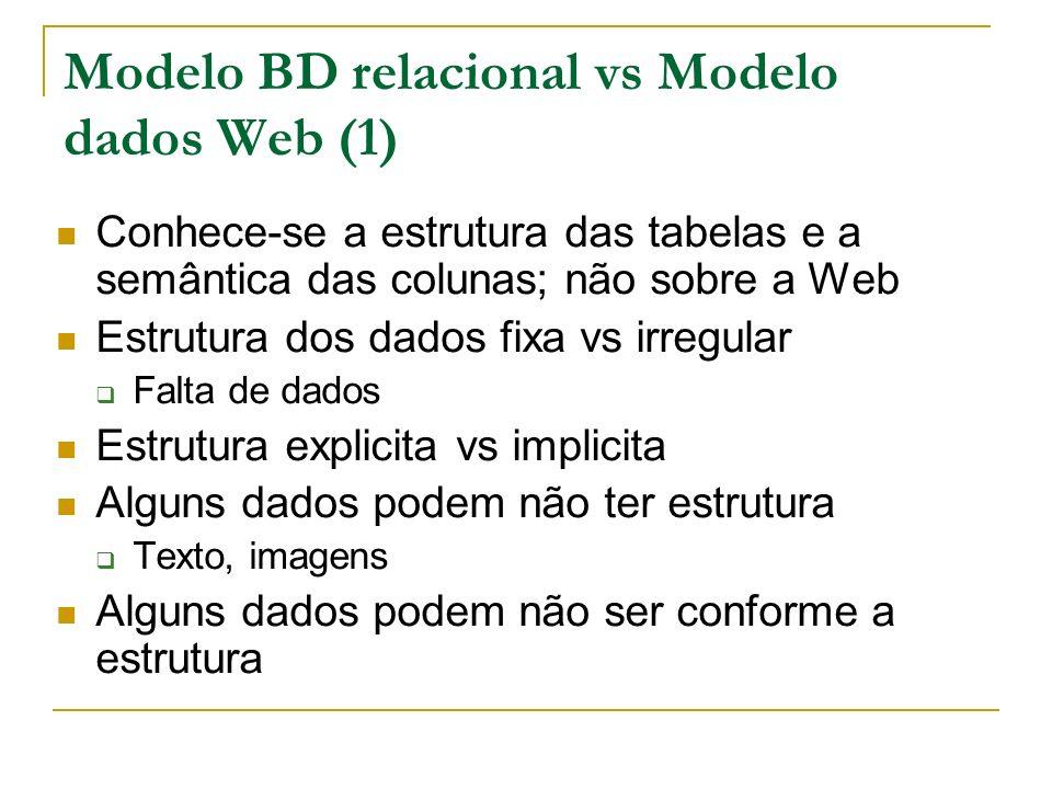 Modelo BD relacional vs Modelo dados Web (1)