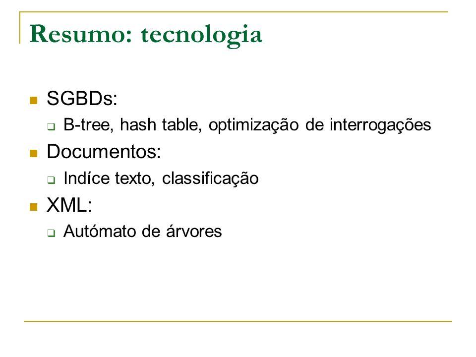 Resumo: tecnologia SGBDs: Documentos: XML: