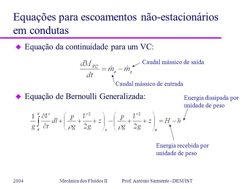 Equações para escoamentos não-estacionários em condutas