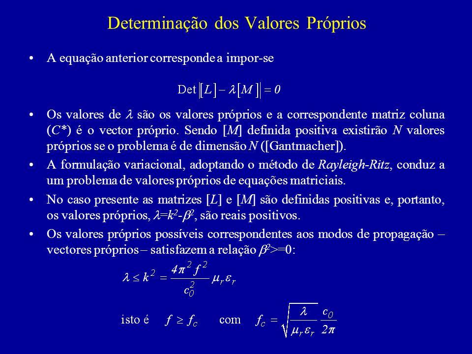 Determinação dos Valores Próprios