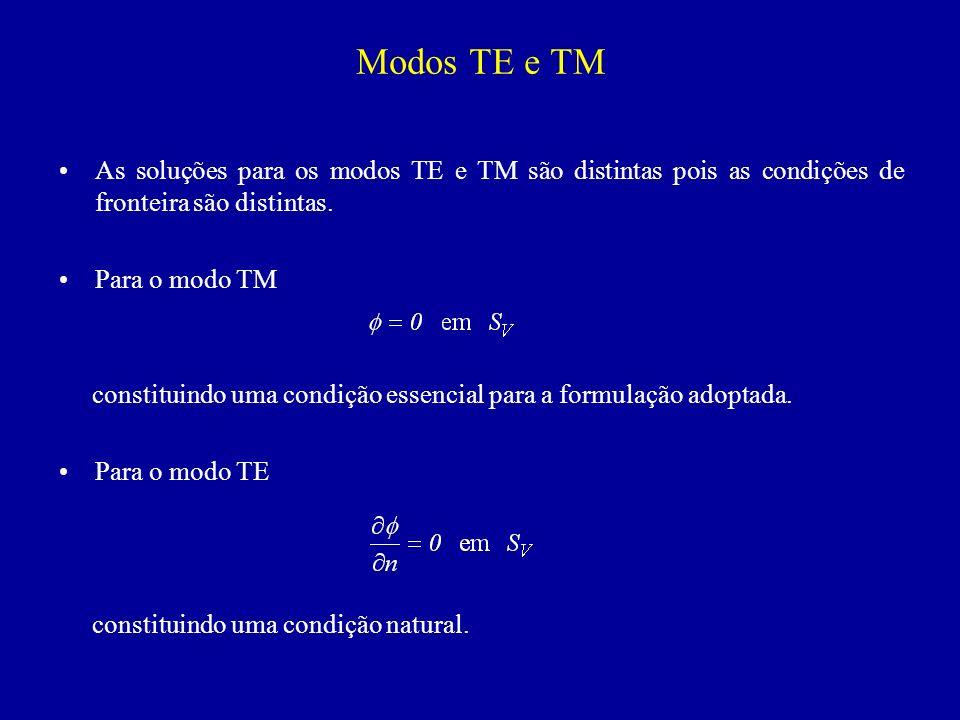 Modos TE e TM As soluções para os modos TE e TM são distintas pois as condições de fronteira são distintas.