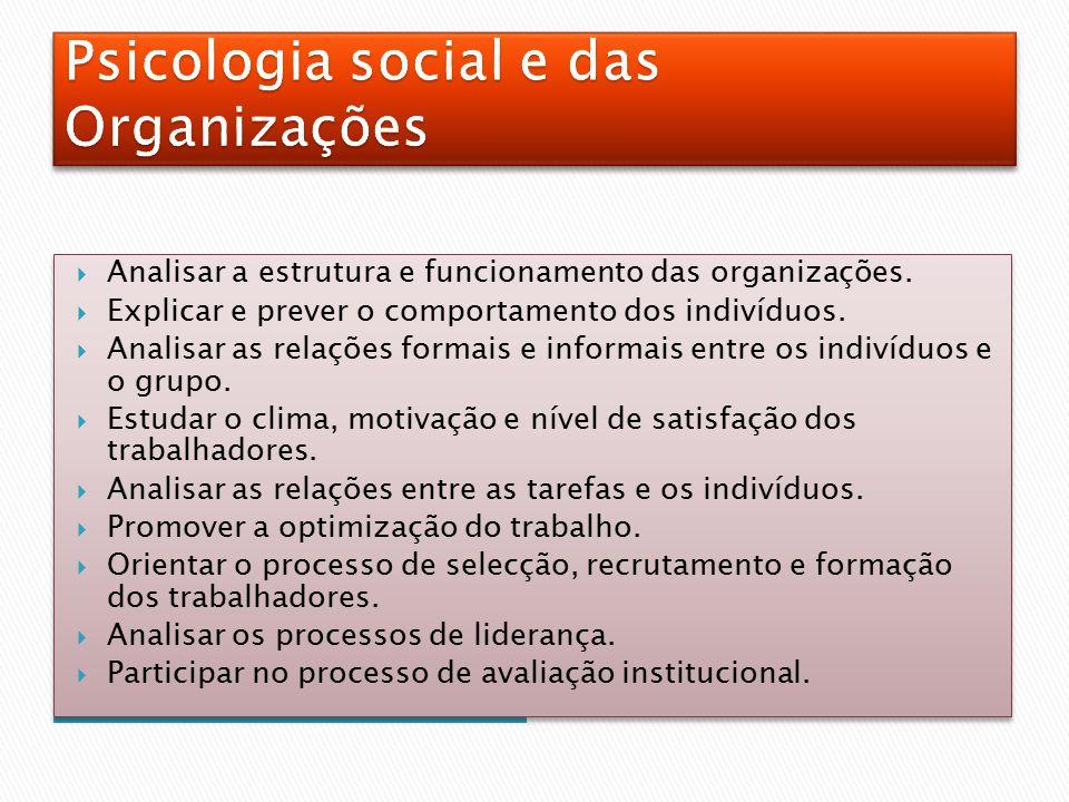 Psicologia social e das Organizações