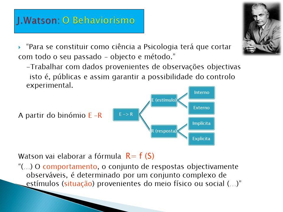 J.Watson: O Behaviorismo