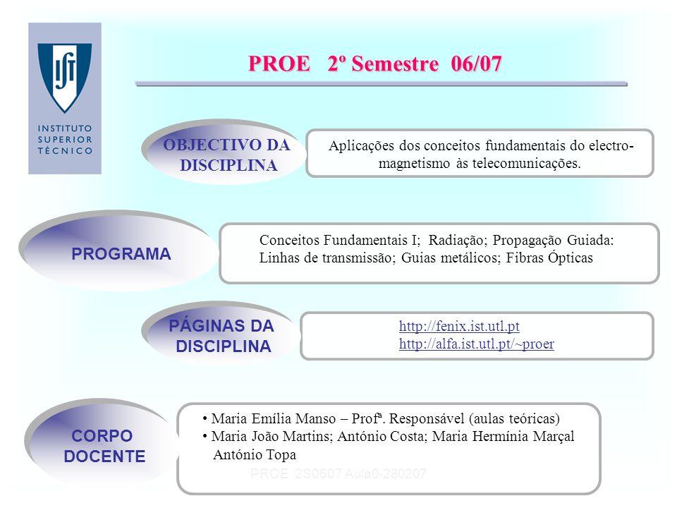 PROE 2º Semestre 06/07 OBJECTIVO DA DISCIPLINA PROGRAMA PÁGINAS DA