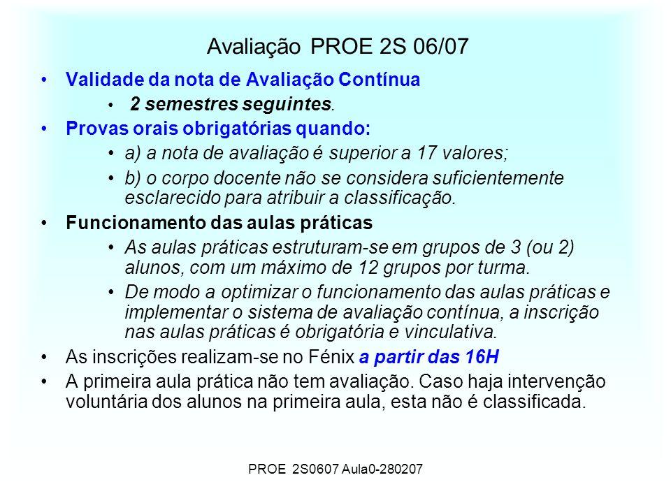 Avaliação PROE 2S 06/07 Validade da nota de Avaliação Contínua