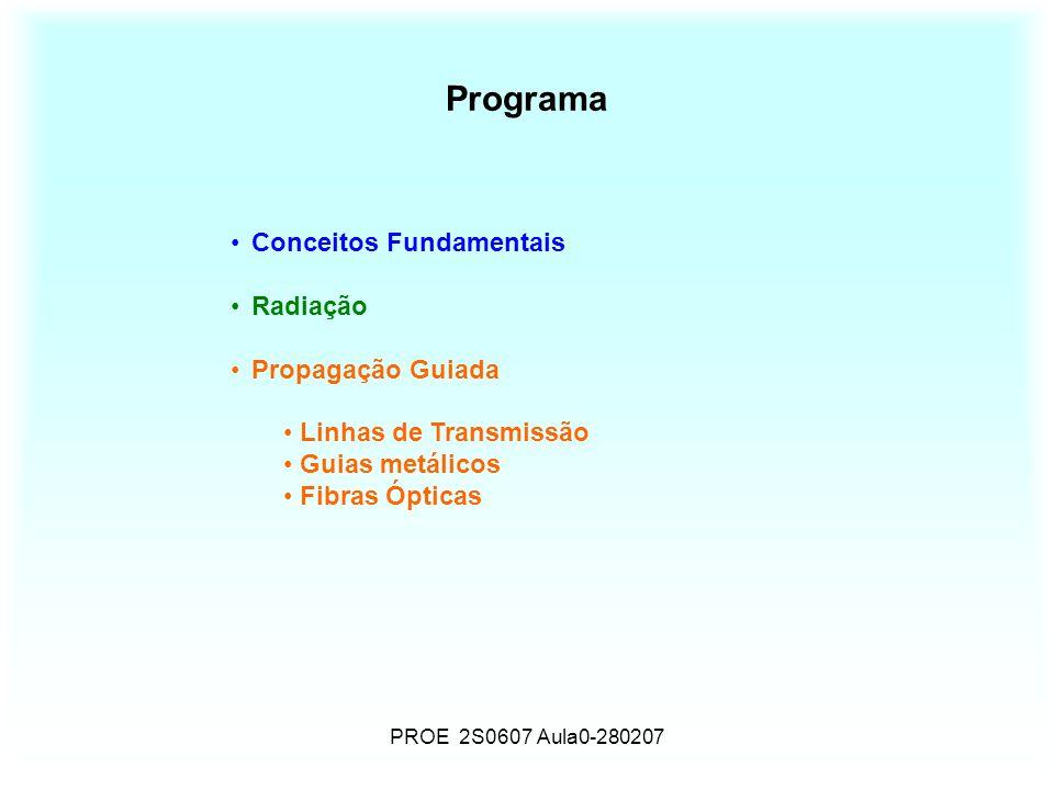 Programa Conceitos Fundamentais Radiação Propagação Guiada