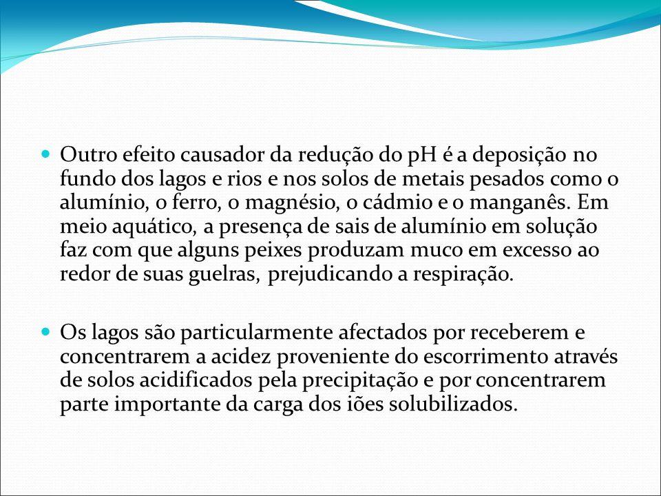 Outro efeito causador da redução do pH é a deposição no fundo dos lagos e rios e nos solos de metais pesados como o alumínio, o ferro, o magnésio, o cádmio e o manganês. Em meio aquático, a presença de sais de alumínio em solução faz com que alguns peixes produzam muco em excesso ao redor de suas guelras, prejudicando a respiração.