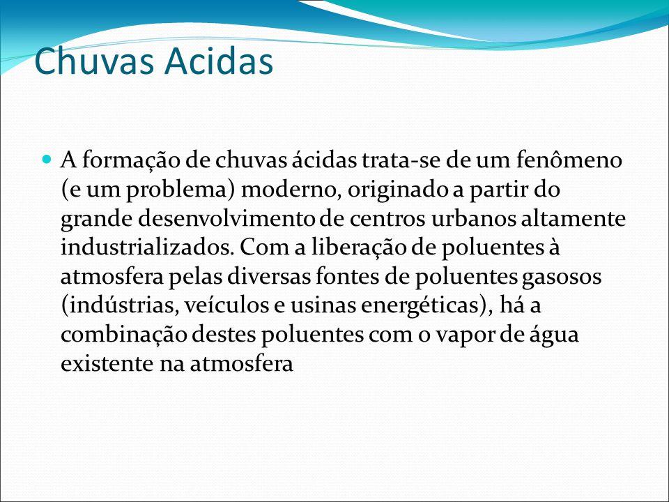Chuvas Acidas