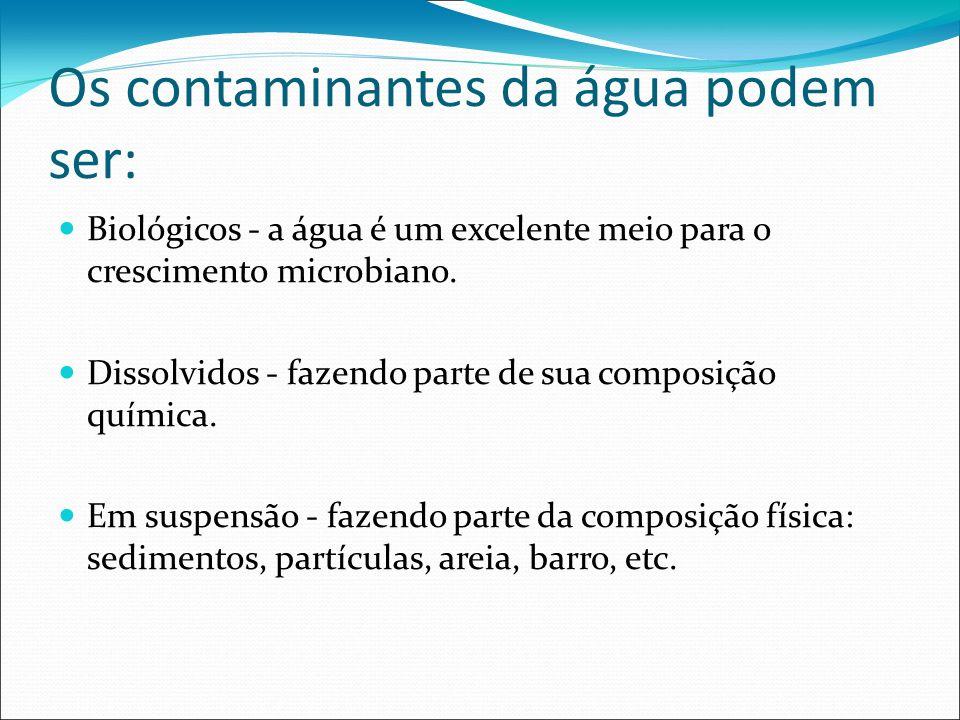 Os contaminantes da água podem ser: