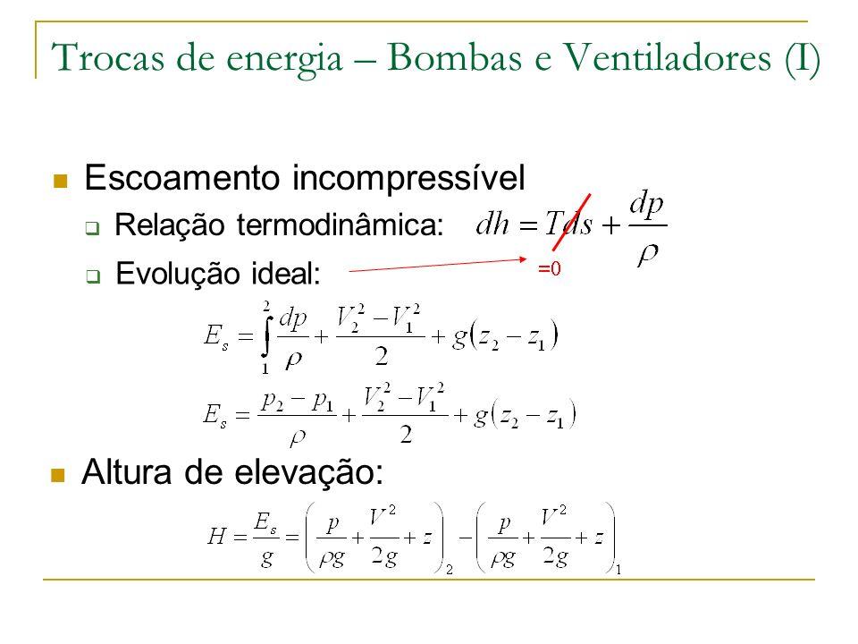 Trocas de energia – Bombas e Ventiladores (I)