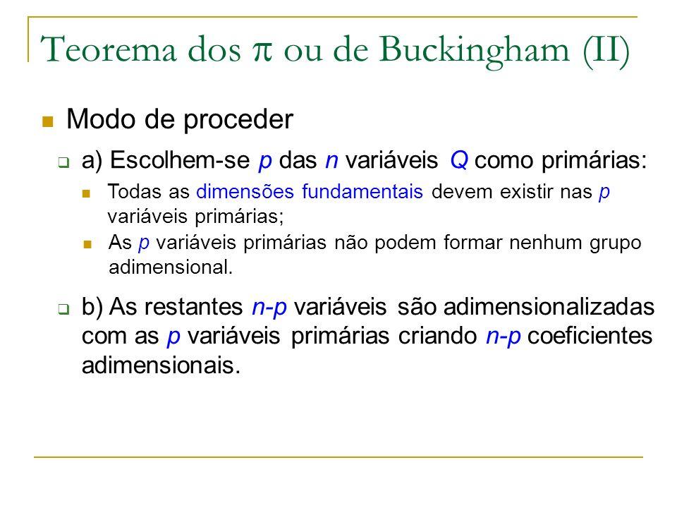 Teorema dos  ou de Buckingham (II)