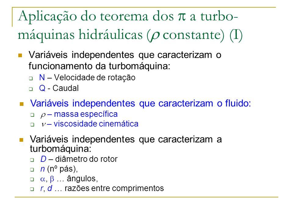 Aplicação do teorema dos  a turbo-máquinas hidráulicas ( constante) (I)