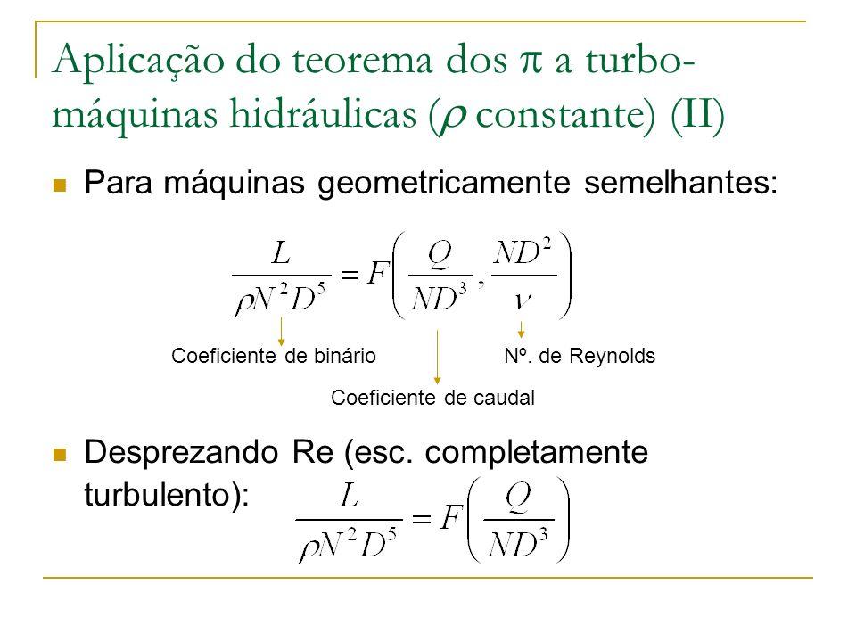 Aplicação do teorema dos  a turbo-máquinas hidráulicas ( constante) (II)