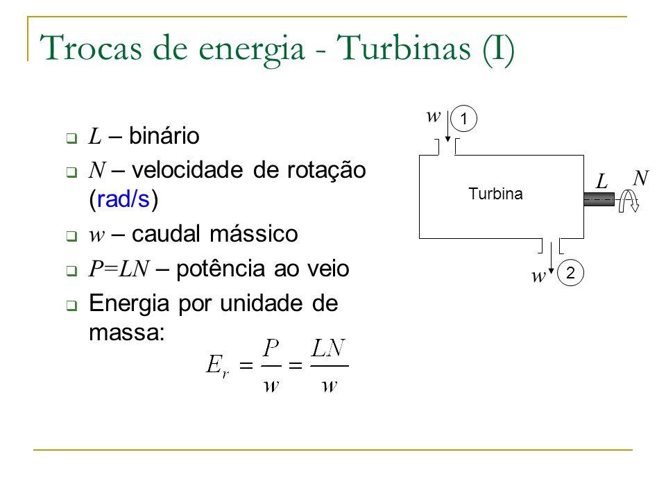 Trocas de energia - Turbinas (I)