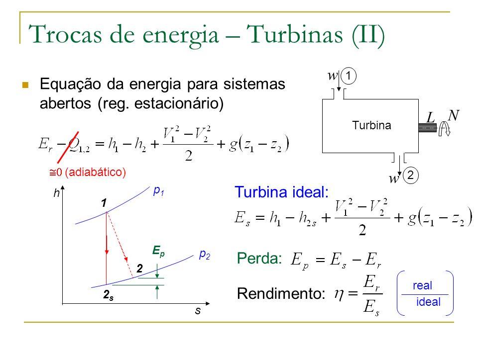 Trocas de energia – Turbinas (II)