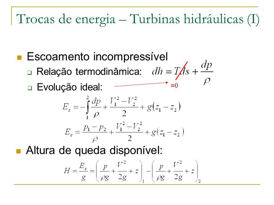 Trocas de energia – Turbinas hidráulicas (I)