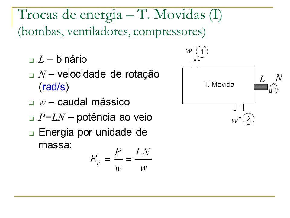 Trocas de energia – T. Movidas (I) (bombas, ventiladores, compressores)