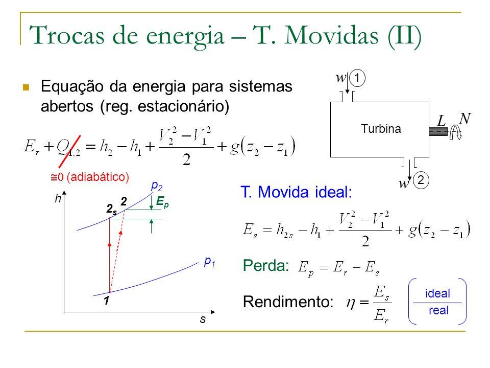Trocas de energia – T. Movidas (II)
