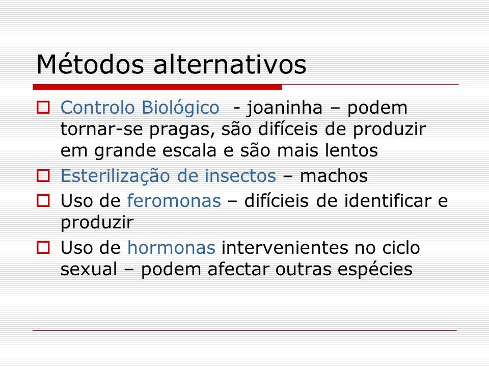 Métodos alternativos Controlo Biológico - joaninha – podem tornar-se pragas, são difíceis de produzir em grande escala e são mais lentos.