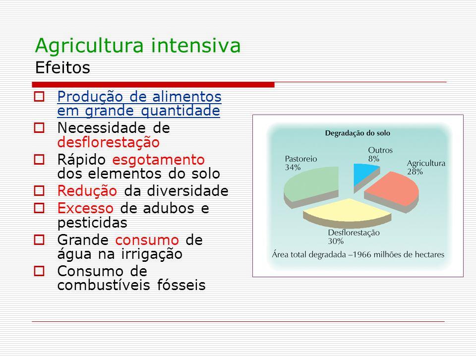 Agricultura intensiva Efeitos