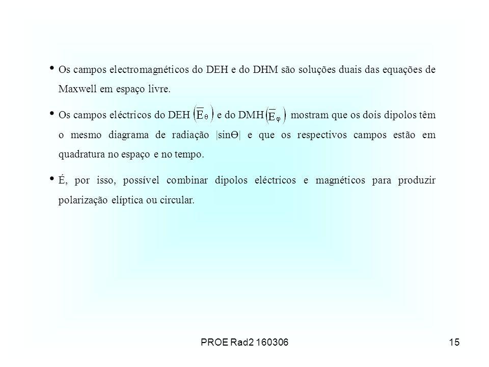 Os campos electromagnéticos do DEH e do DHM são soluções duais das equações de Maxwell em espaço livre.