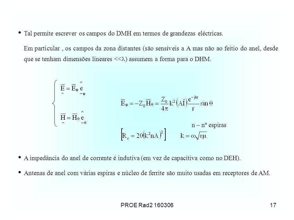 Tal permite escrever os campos do DMH em termos de grandezas eléctricas.