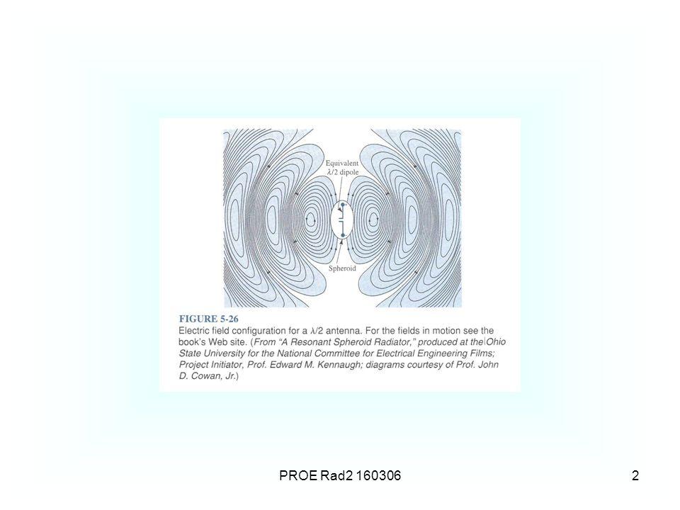 PROE Rad2 160306