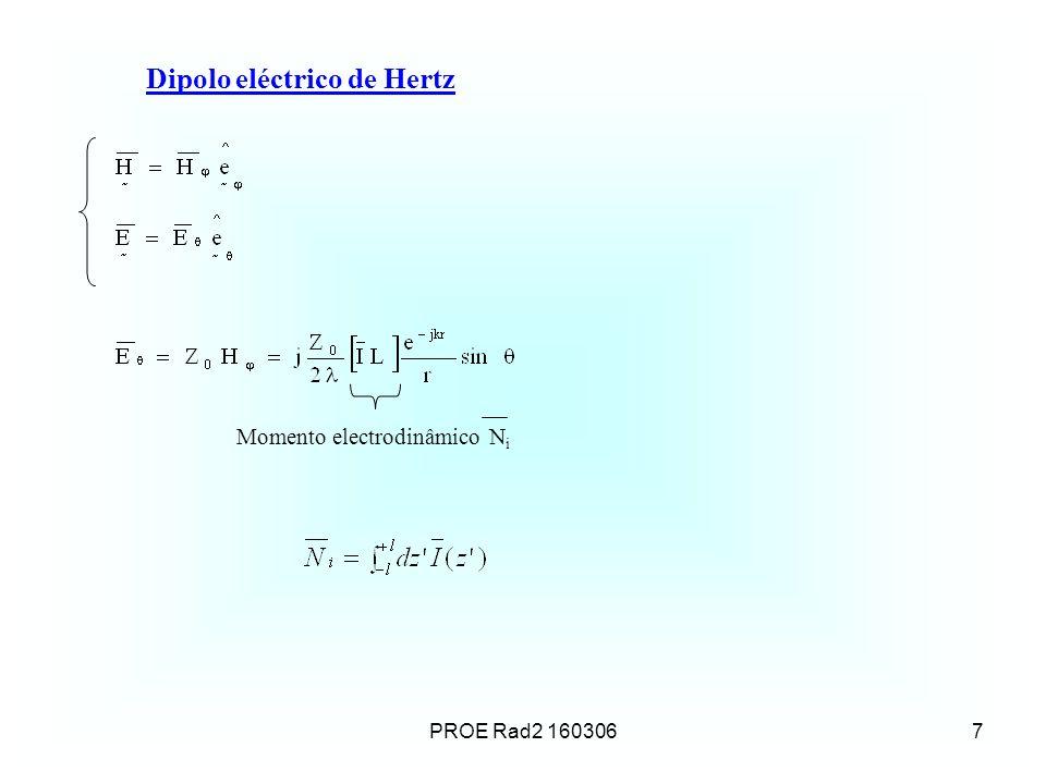 Dipolo eléctrico de Hertz
