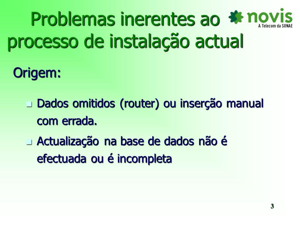 Problemas inerentes ao processo de instalação actual