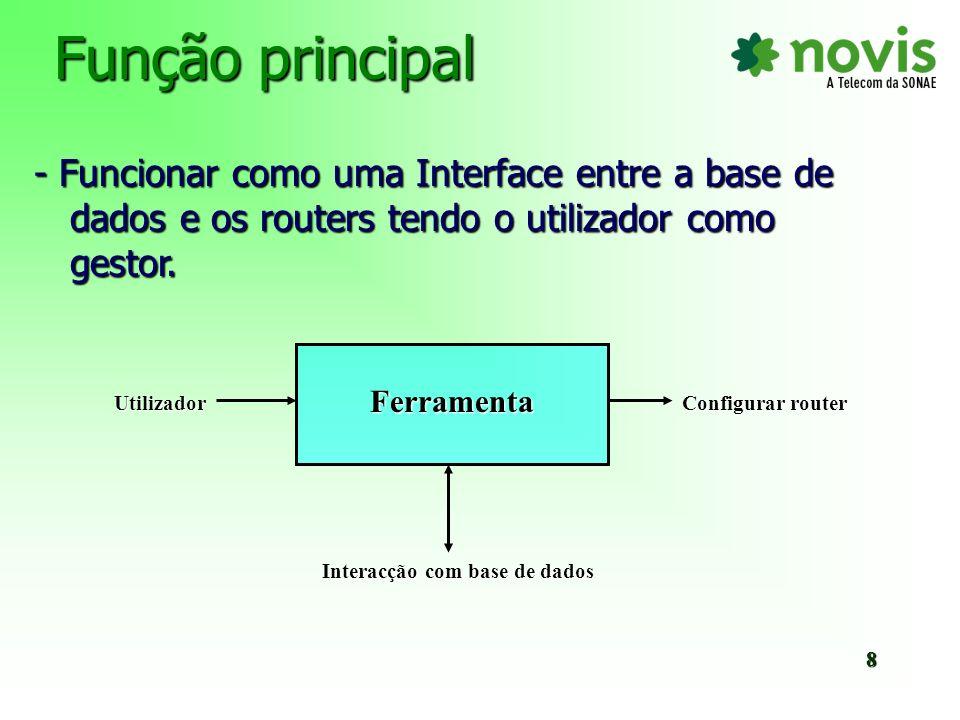 Função principal- Funcionar como uma Interface entre a base de dados e os routers tendo o utilizador como gestor.