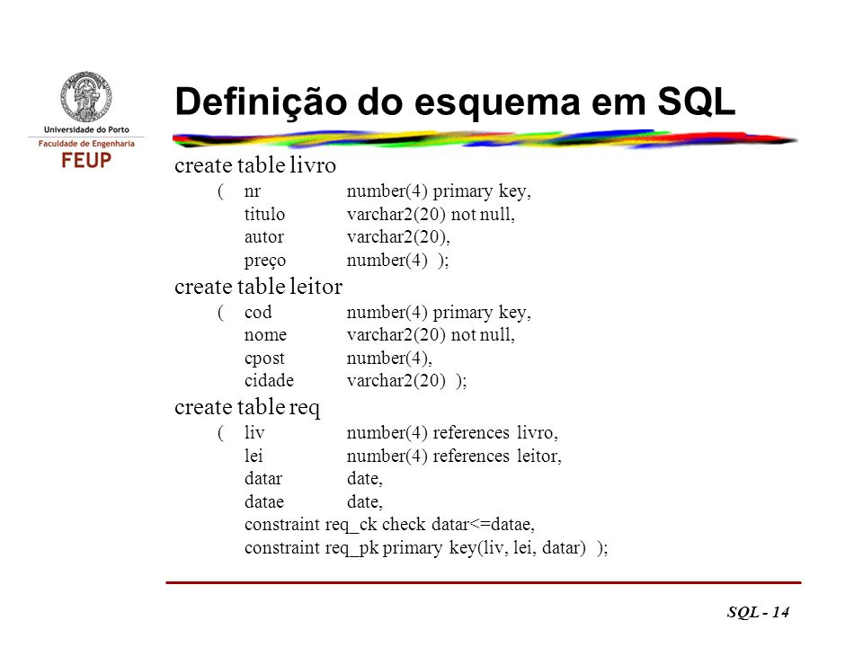 Definição do esquema em SQL