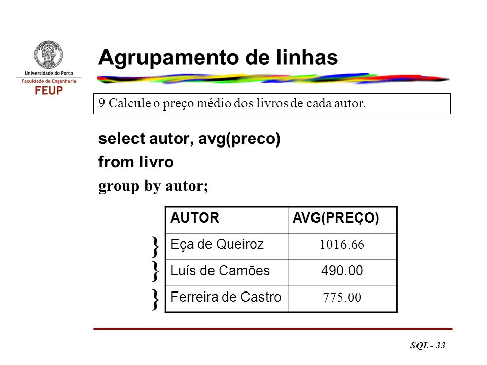 } } } Agrupamento de linhas select autor, avg(preco) from livro
