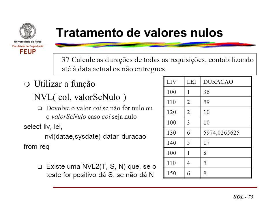 Tratamento de valores nulos