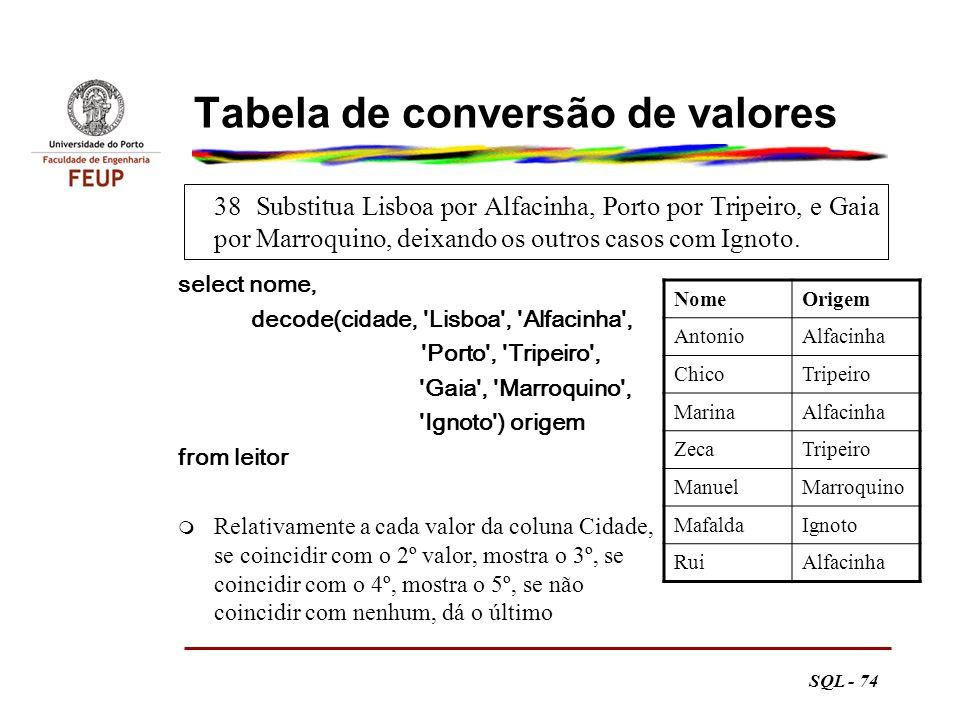 Tabela de conversão de valores