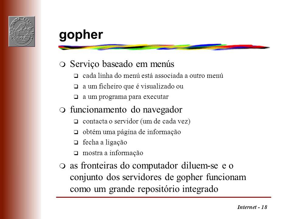 gopher Serviço baseado em menús funcionamento do navegador