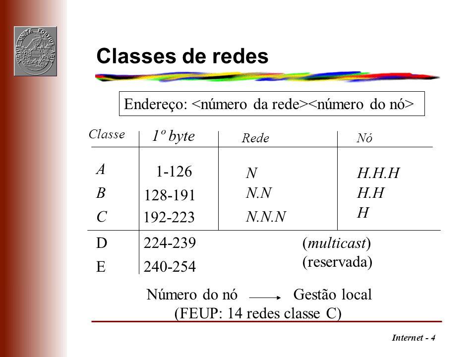 Classes de redes Endereço: <número da rede><número do nó>
