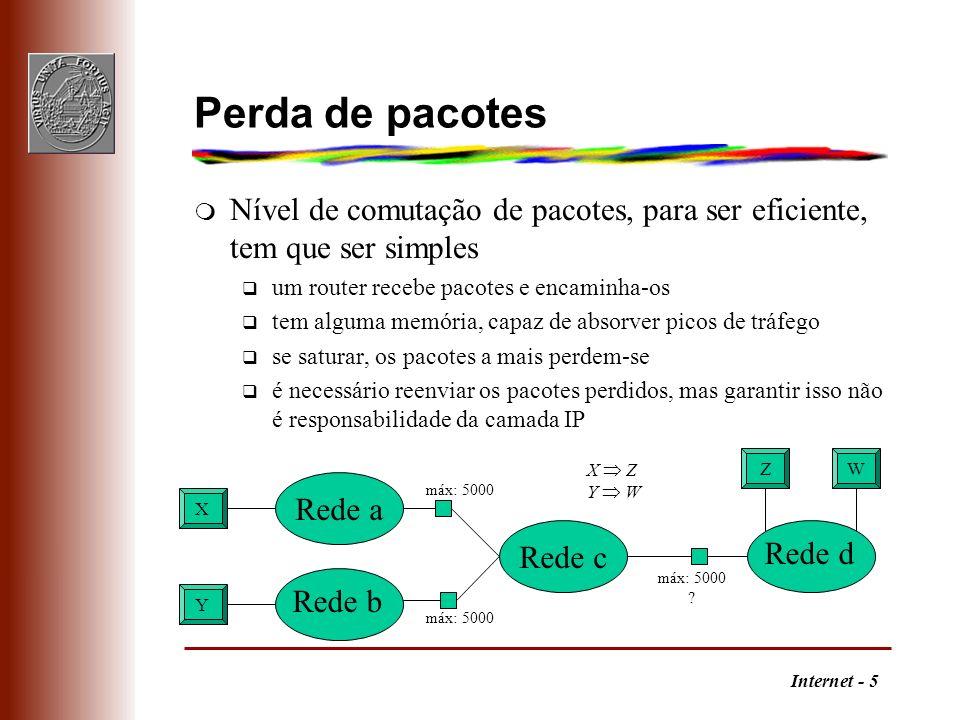 Perda de pacotes Nível de comutação de pacotes, para ser eficiente, tem que ser simples. um router recebe pacotes e encaminha-os.