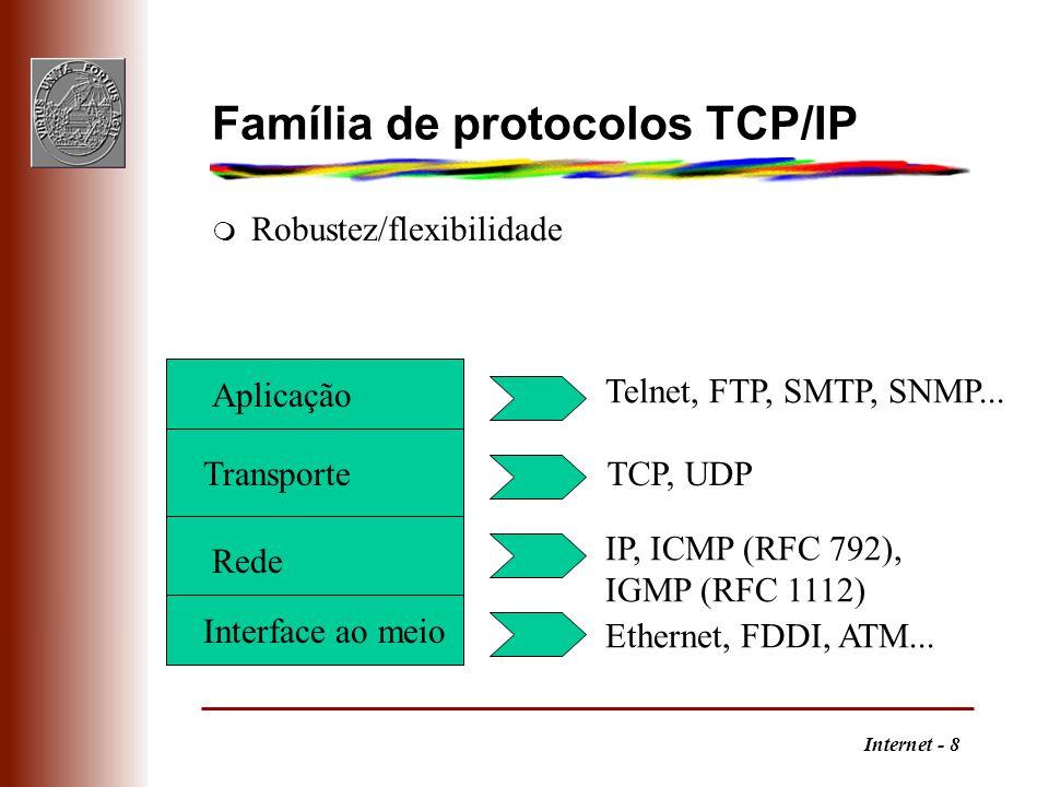Família de protocolos TCP/IP