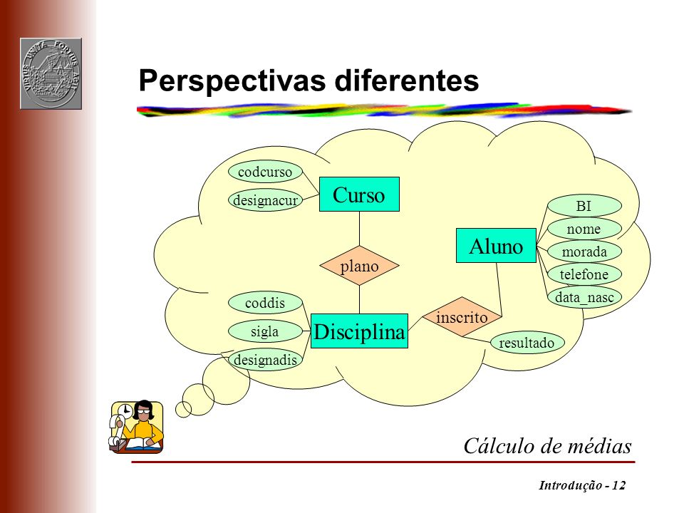 Perspectivas diferentes