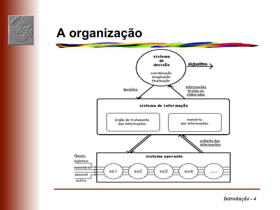 A organização
