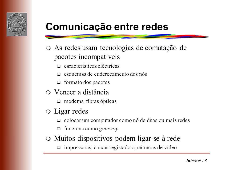 Comunicação entre redes