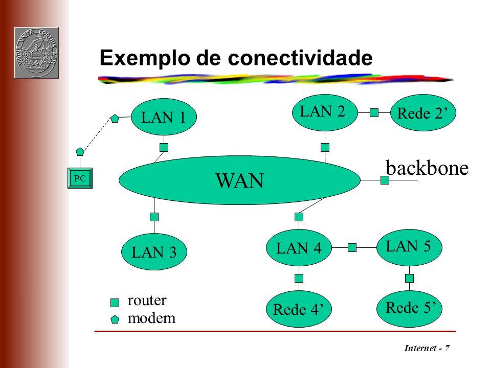 Exemplo de conectividade