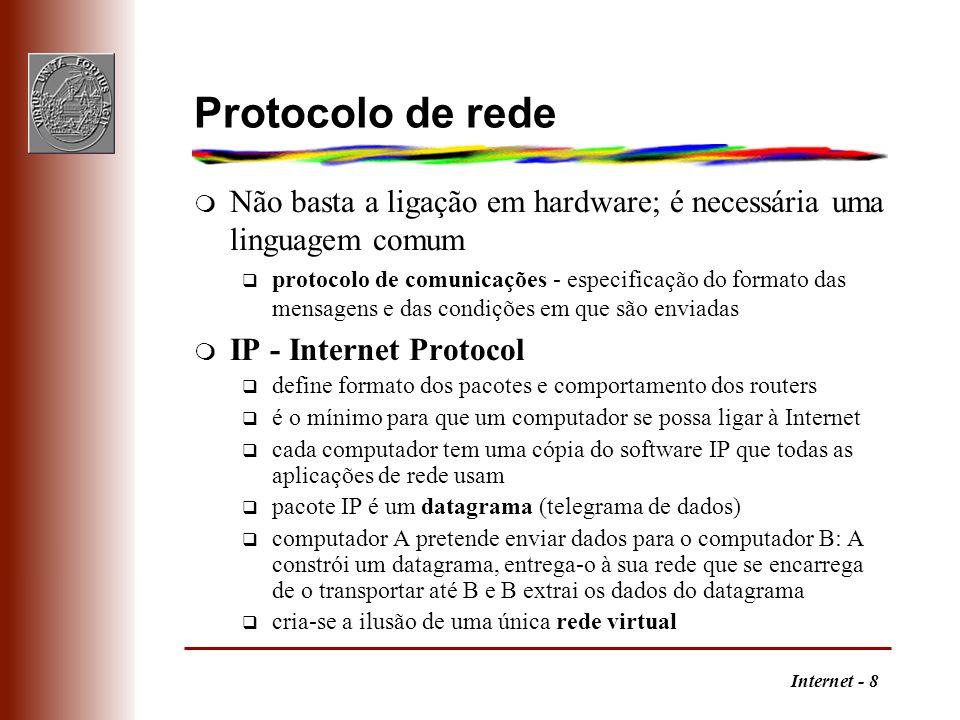 Protocolo de rede Não basta a ligação em hardware; é necessária uma linguagem comum.
