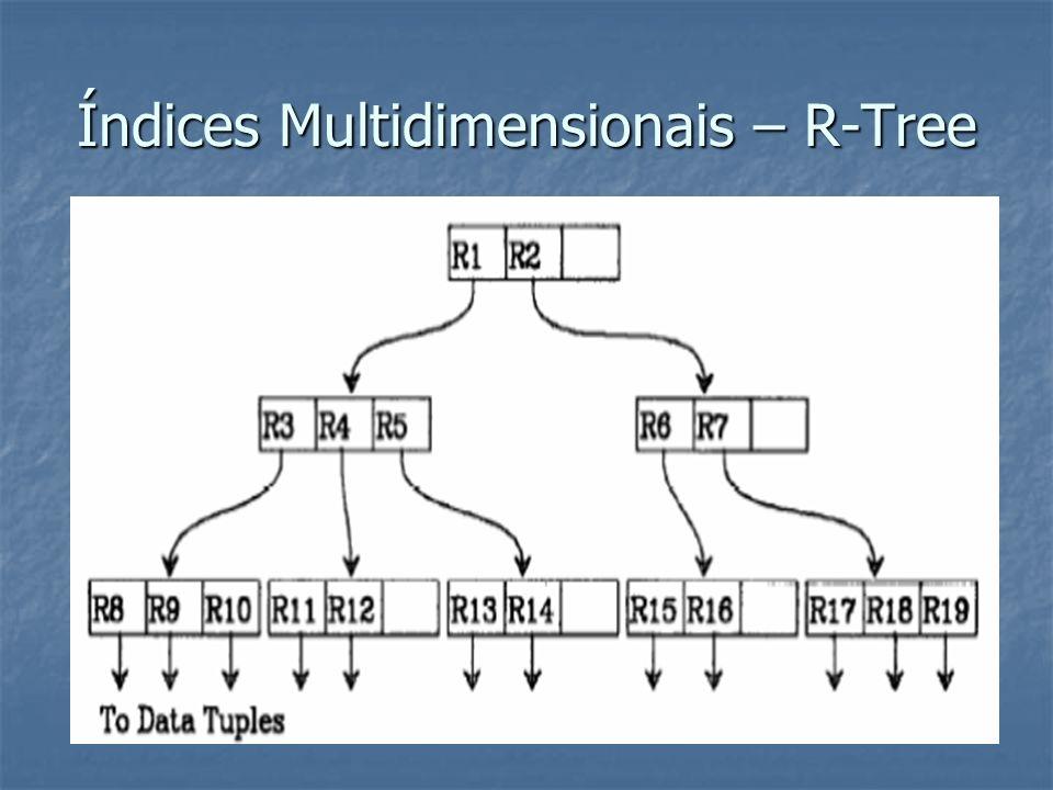 Índices Multidimensionais – R-Tree