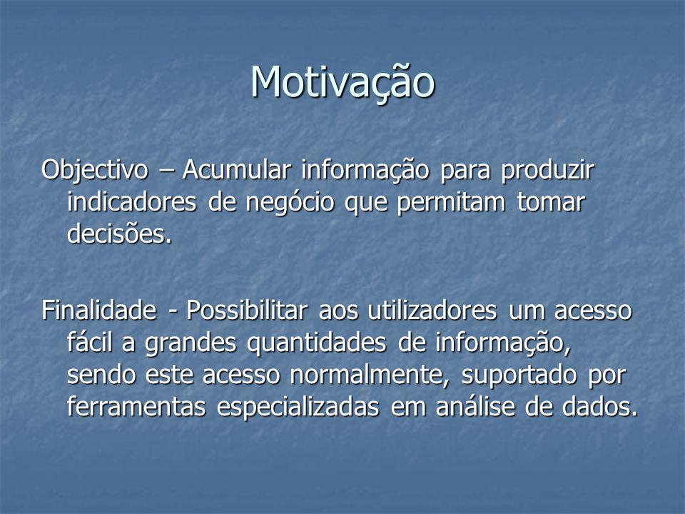 Motivação Objectivo – Acumular informação para produzir indicadores de negócio que permitam tomar decisões.