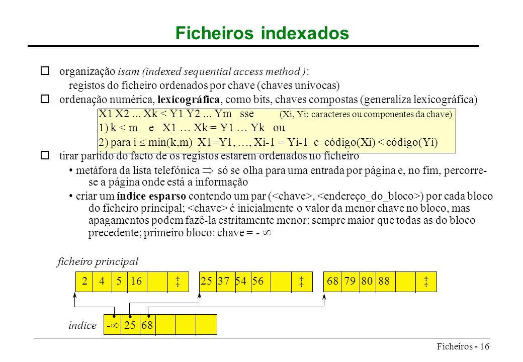 Ficheiros indexados organização isam (indexed sequential access method ): registos do ficheiro ordenados por chave (chaves unívocas)