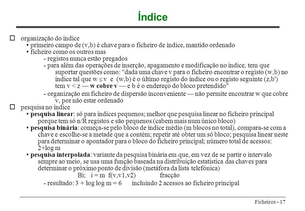 Índice organização do índice